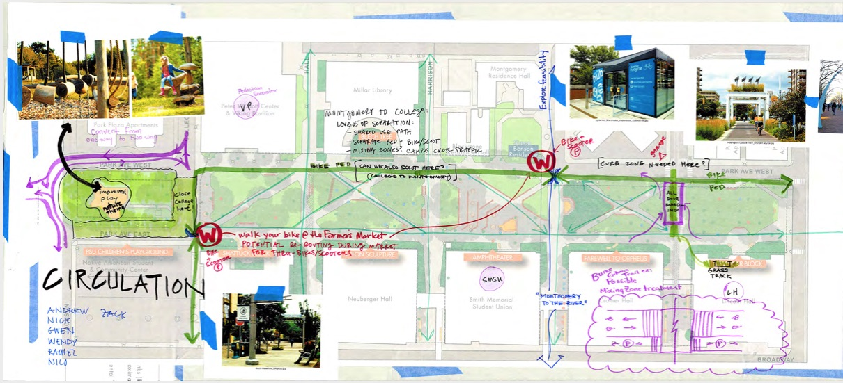 Design drawing of the South Park Blocks